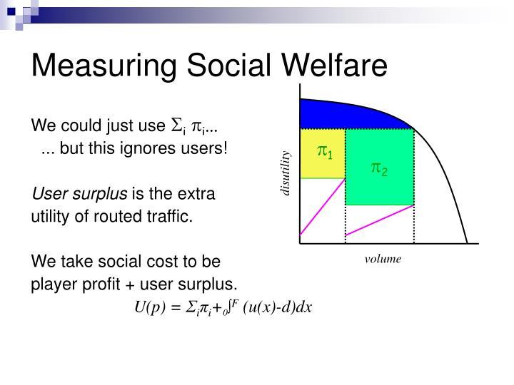 Measuring Social Welfare