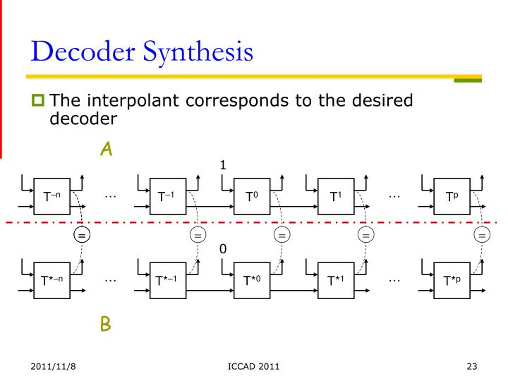 Decoder Synthesis