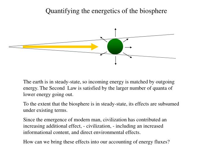 Quantifying the energetics of the biosphere