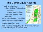 the camp david accords1