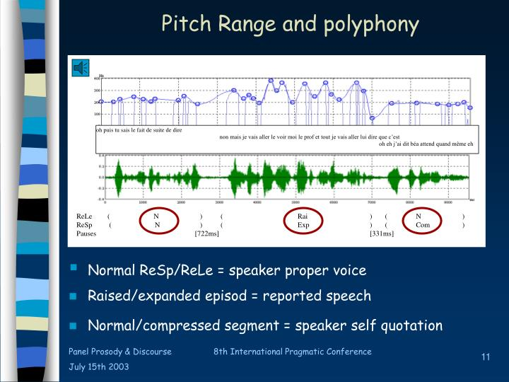 Pitch Range and polyphony