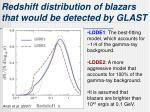 redshift distribution of blazars that would be detected by glast