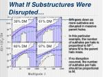 what if substructures were disrupted