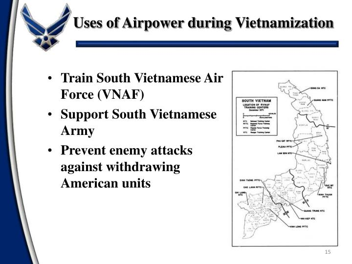 Uses of Airpower during