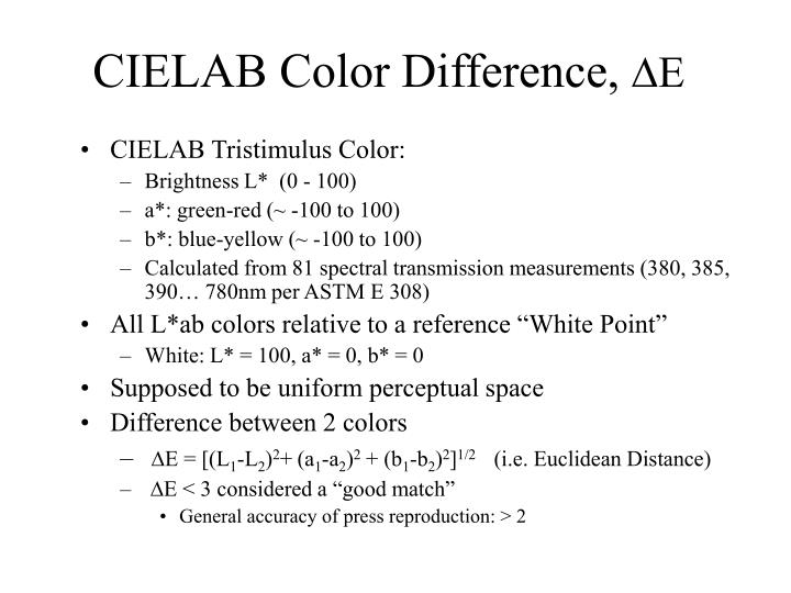CIELAB Color Difference,