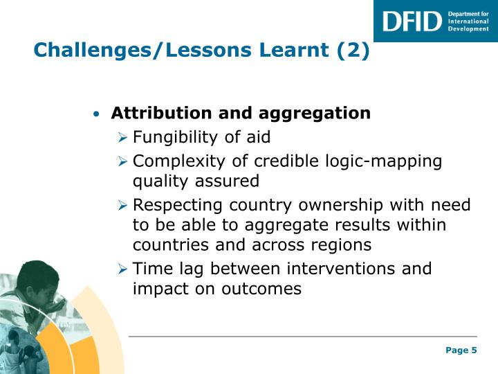 Challenges/Lessons Learnt (2)