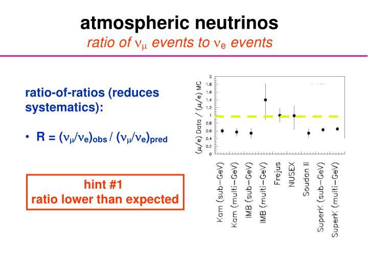 atmospheric neutrinos