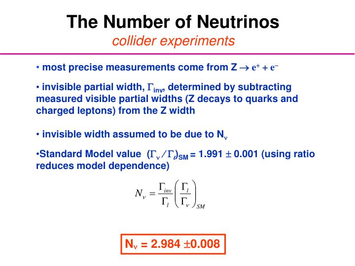 The Number of Neutrinos