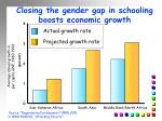closing the gender gap in schooling boosts economic growth