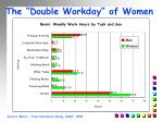 the double workday of women