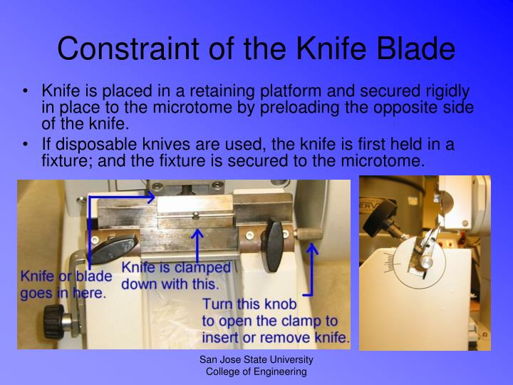 Constraint of the Knife Blade