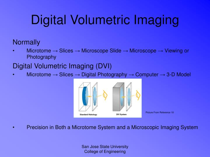 Digital Volumetric Imaging