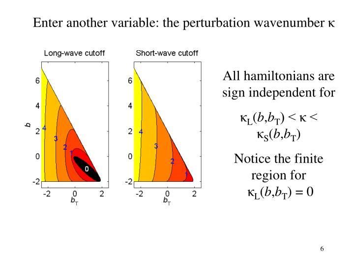 Enter another variable: the perturbation wavenumber