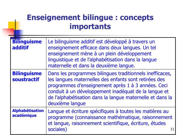 Enseignement bilingue : concepts importants