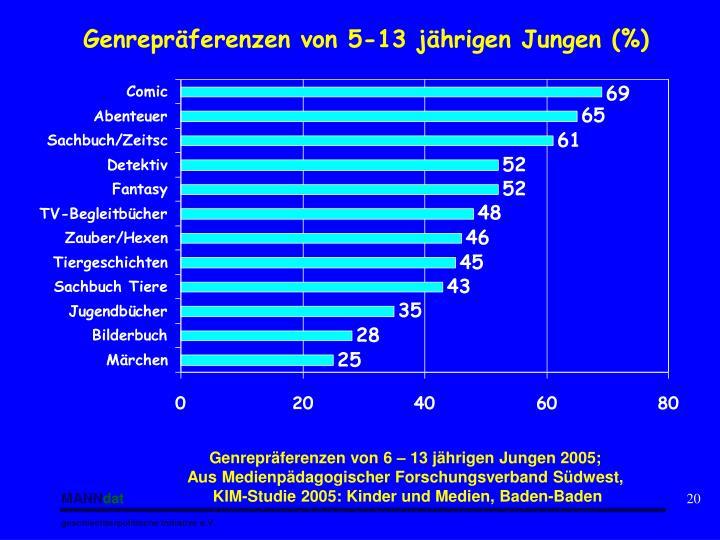 Genrepräferenzen von 5-13 jährigen Jungen (%)