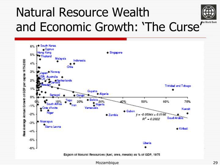 Natural Resource Wealth