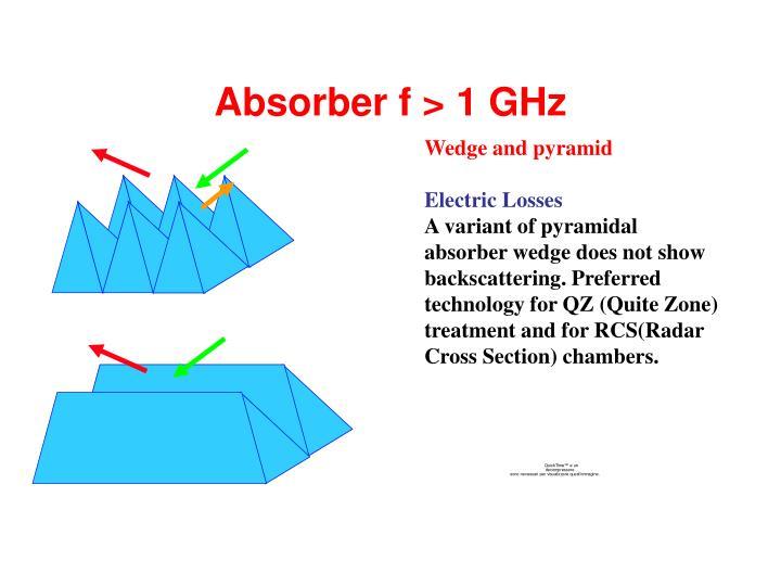 Absorber f > 1 GHz