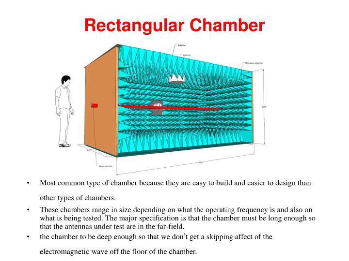 Rectangular Chamber
