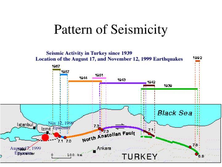 Pattern of Seismicity