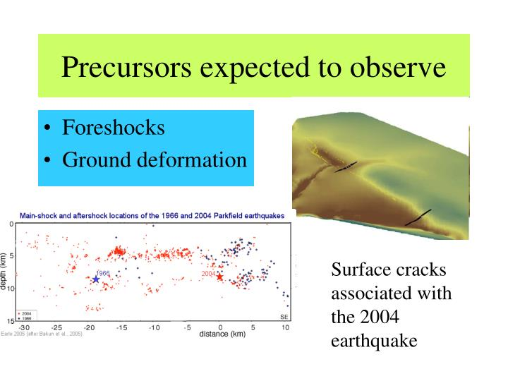 Precursors expected to observe