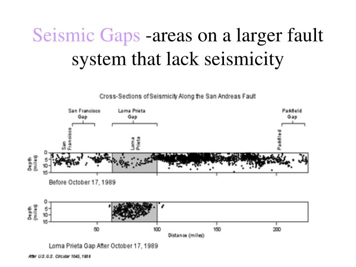 Seismic Gaps