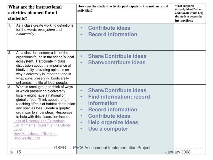Contribute ideas