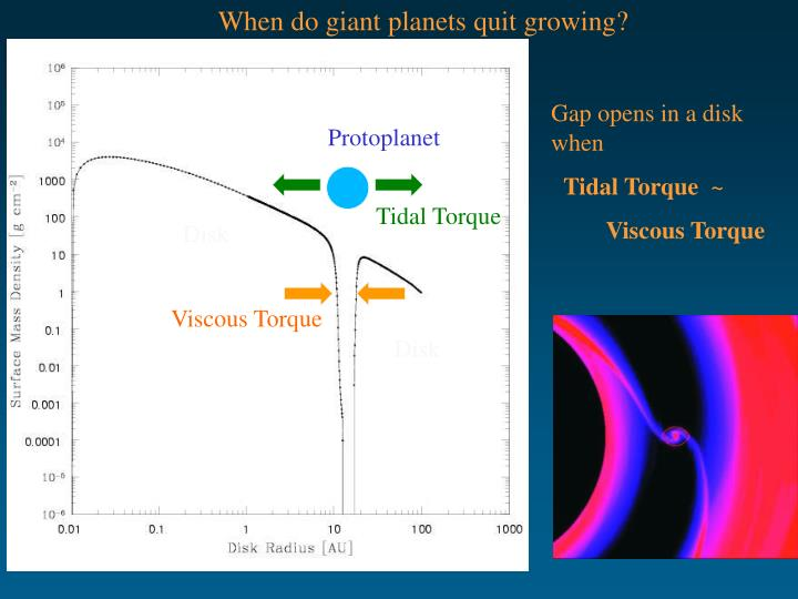 When do giant planets quit growing?