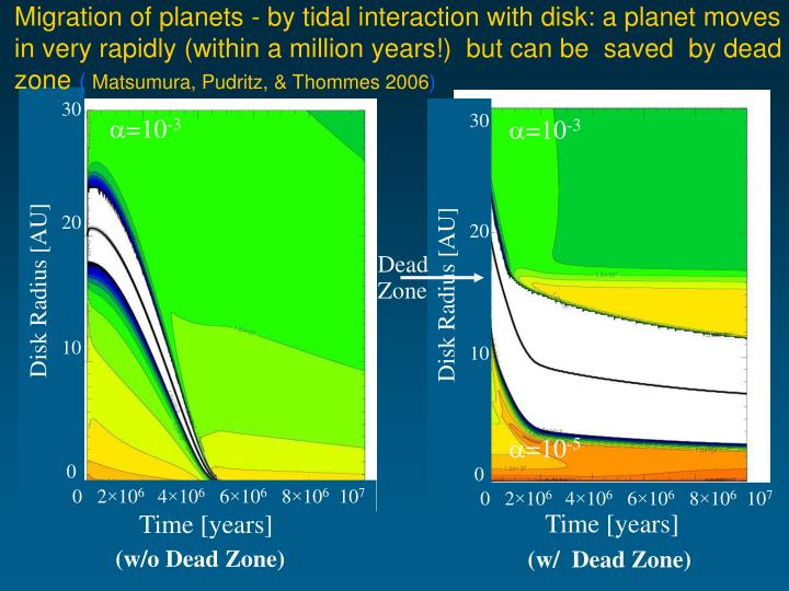 Migration of planets - by tidal interaction with disk: a planet moves in very rapidly (within a million years!)  but can be  saved  by dead zone