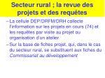 secteur rural la revue des projets et des requ tes
