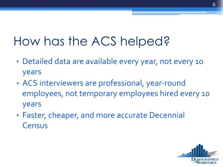 How has the ACS helped?