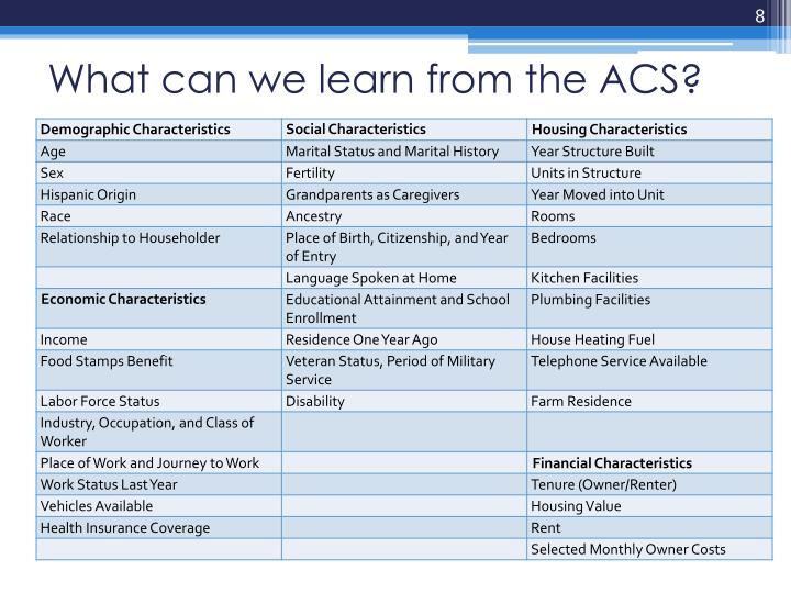 What can we learn from the ACS?