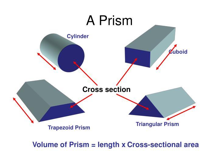 PPT - Volume of Prisms PowerPoint Presentation - ID:1353307
