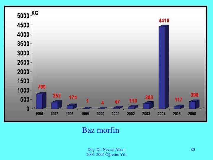 Baz morfin