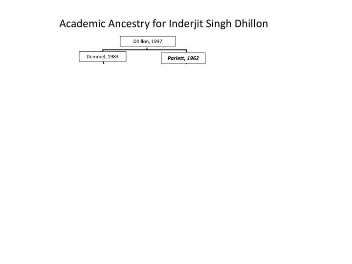 Academic Ancestry for
