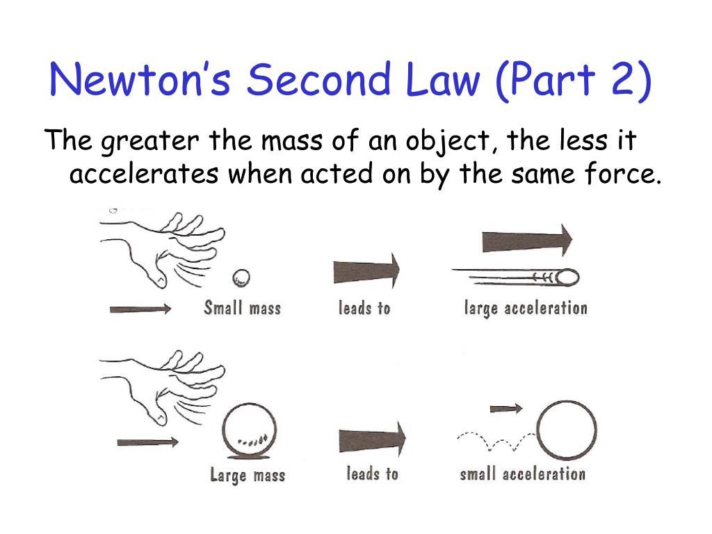 Newton's Second Law (Part 2)