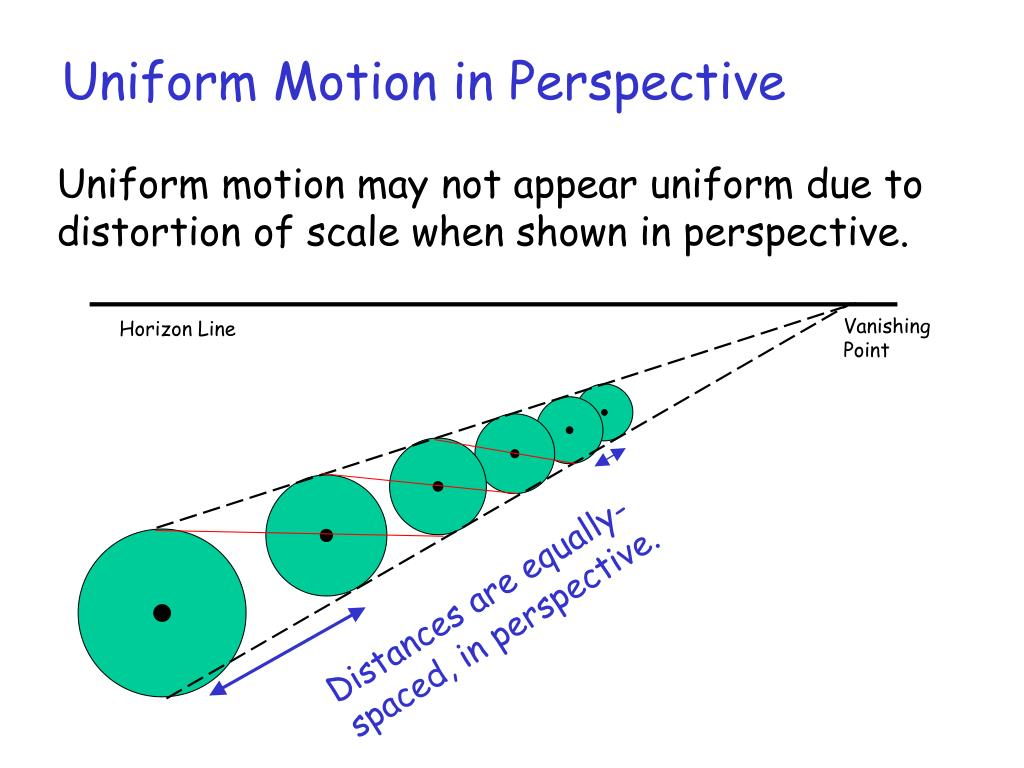 Uniform Motion in Perspective