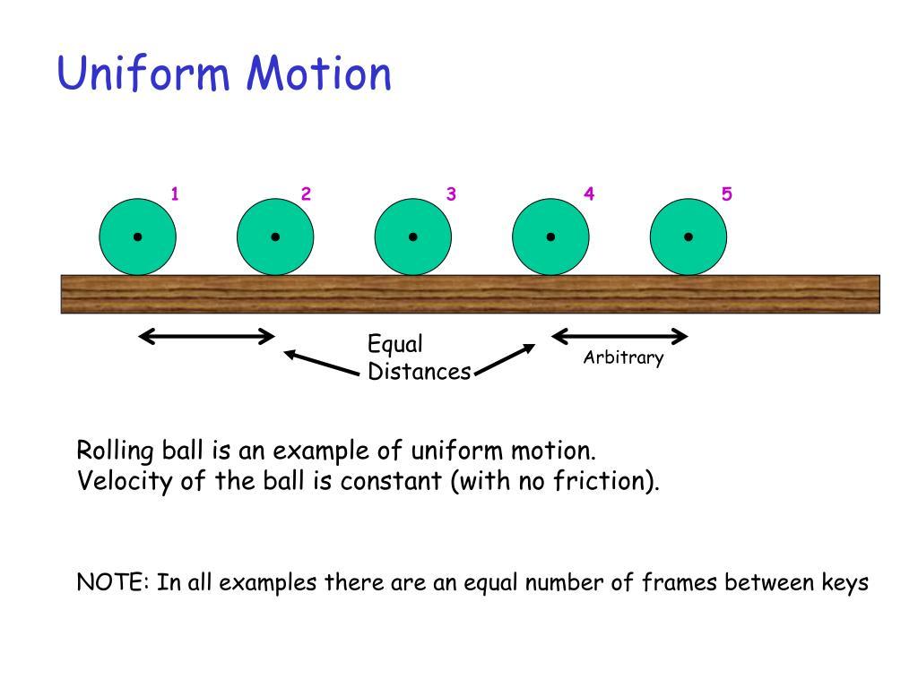 Uniform Motion