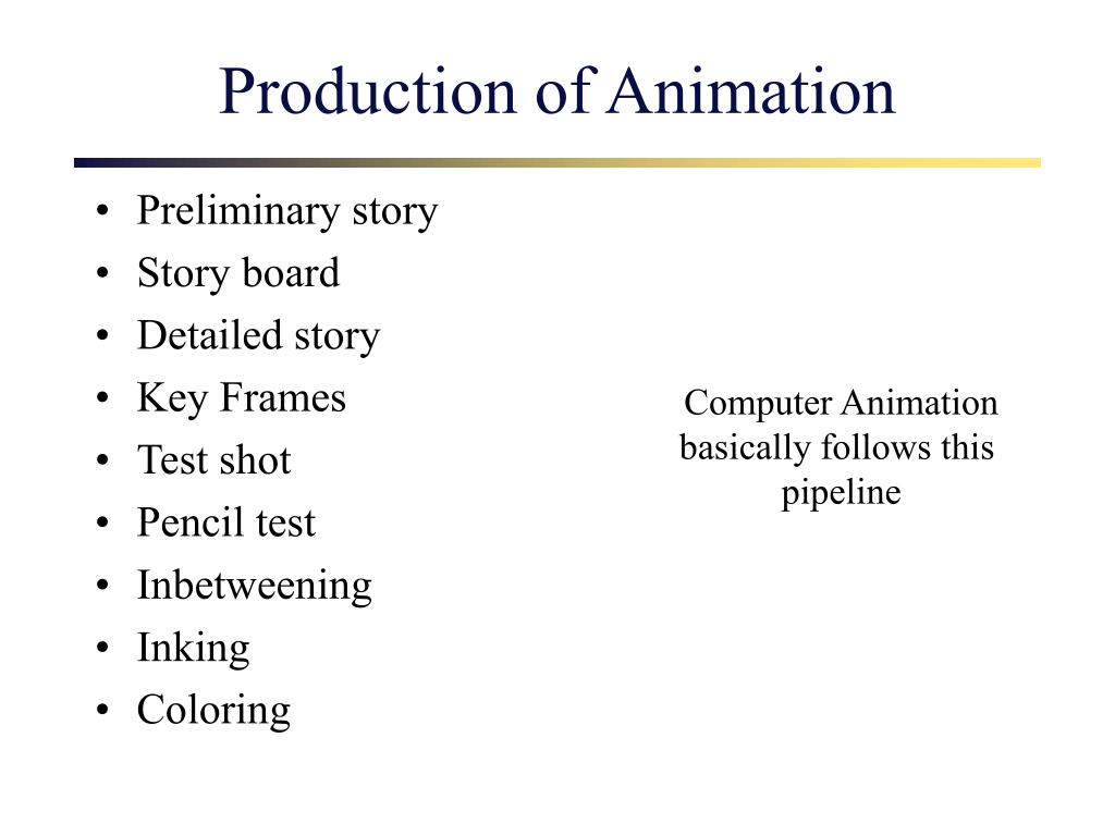 Production of Animation