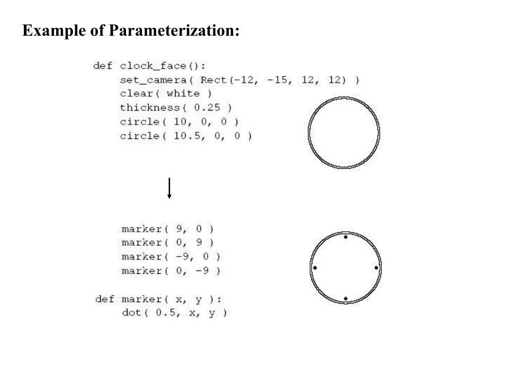 Example of Parameterization: