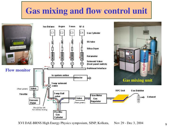 Gas mixing and flow control unit