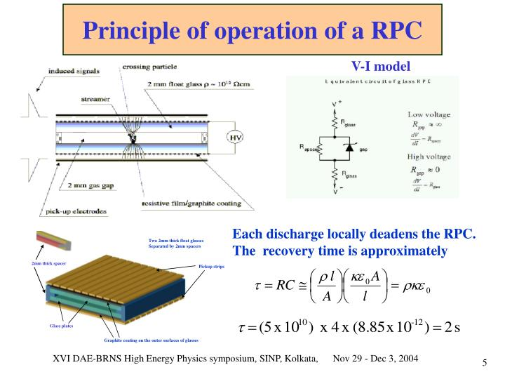 Principle of operation of a RPC