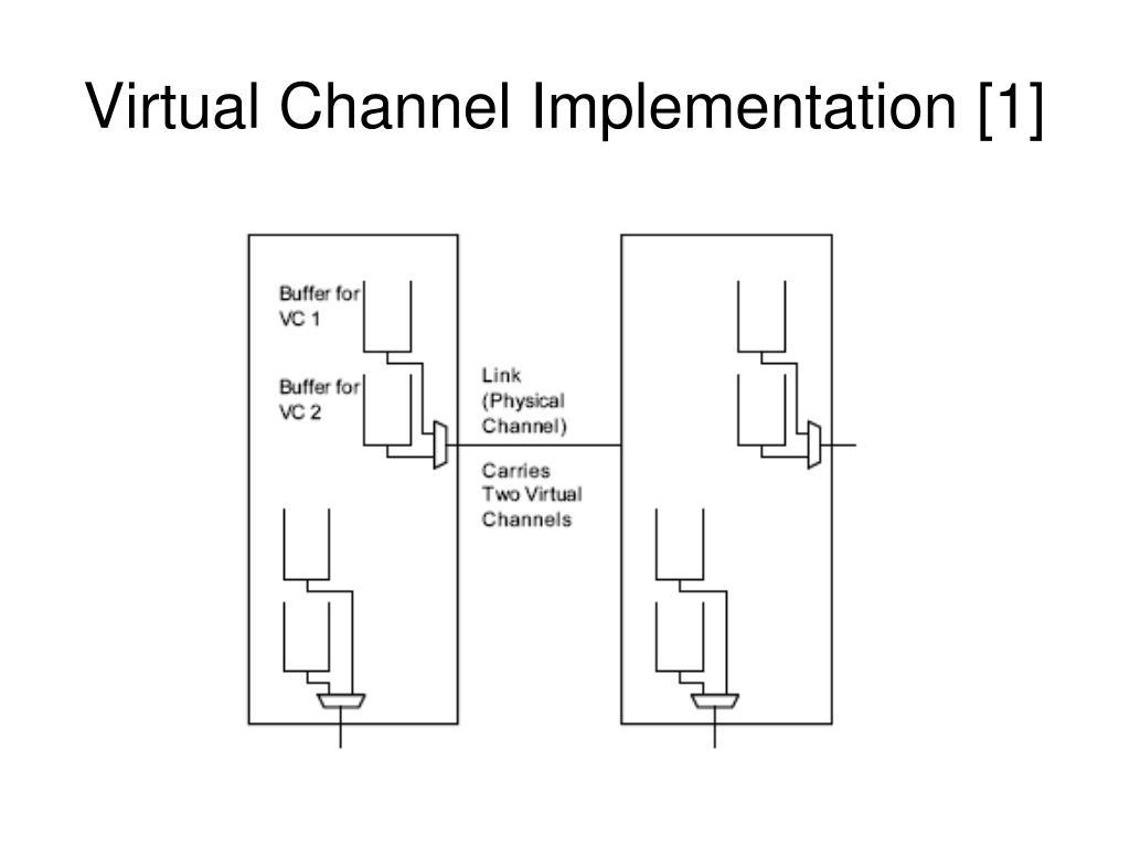 PPT - Deadlock PowerPoint Presentation - ID:1353920