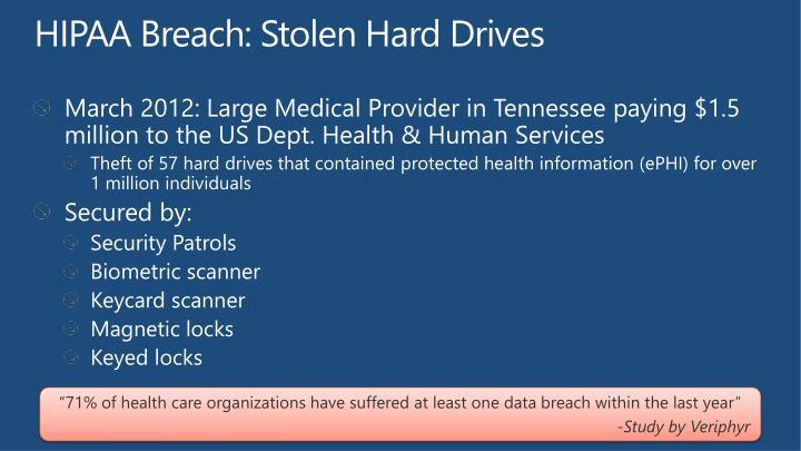 HIPAA Breach: Stolen Hard Drives