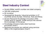 steel industry context