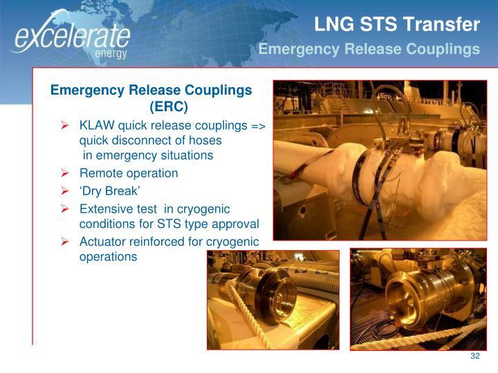 LNG STS Transfer