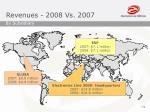revenues 2008 vs 2007