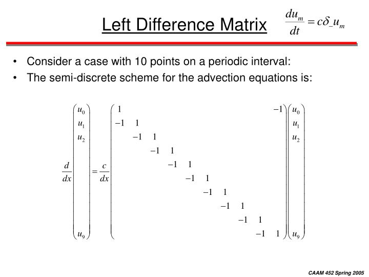 Left Difference Matrix