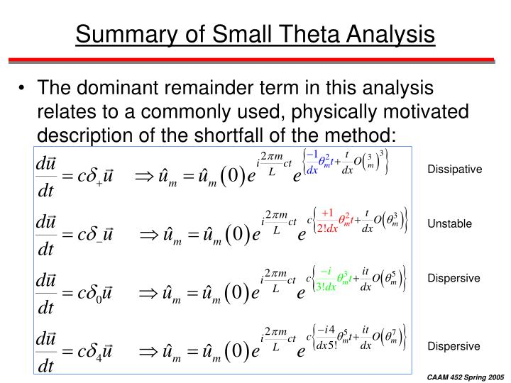 Summary of Small Theta Analysis