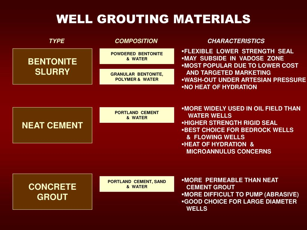 PPT - WATER WELL CONSTRUCTION PowerPoint Presentation ...