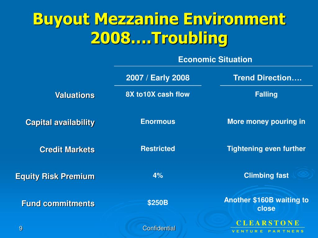Buyout Mezzanine Environment